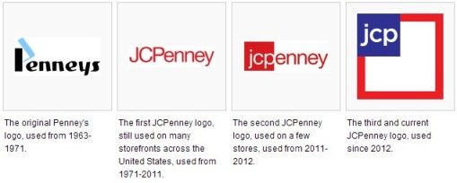 JC Penney logo history on Wikipedia.org